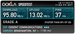 Fiber Speedtest